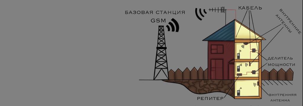 Усиление сигнала сотовой связи интернета Ефремов Тульская область
